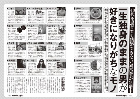 【悲報】某雑誌が40代になっても結婚できない異常者が好むもの一覧を発表、ラーメン、ガンダム、アイドル、プロレス、筋トレなど
