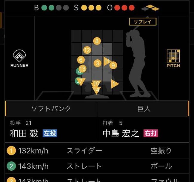 【日本S】巨人・中島の14球