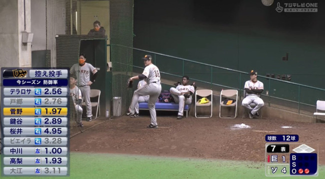 【速報】菅野、ブルペンで投球練習wwwwwwwwww