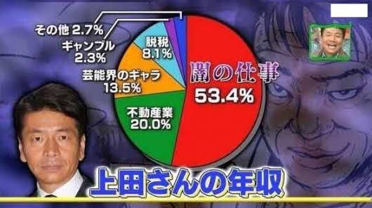 【朗報】上田さん司会のサンデー・ジャポン、視聴率大幅アップの17・9%