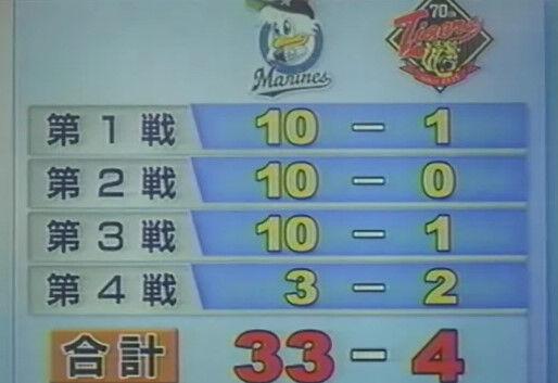 横浜のリーグ優勝、ロッテの勝率1位リーグ優勝、阪神の日本一、オリックスのCSファイナル進出