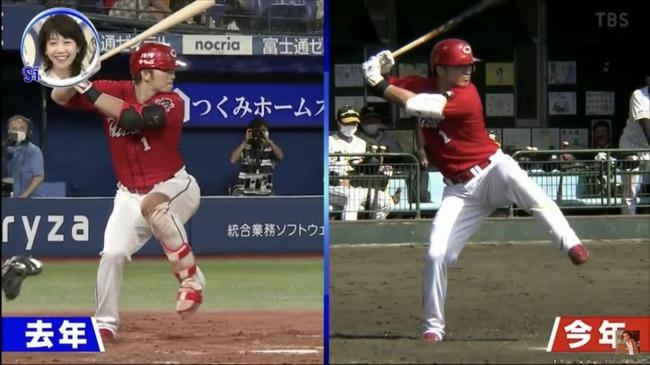 【朗報】鈴木誠也さん、マイク・トラウトみたいなフォームになる