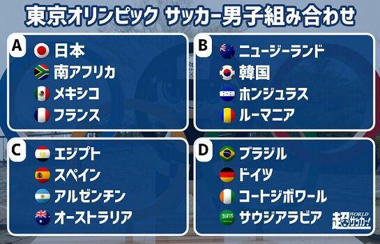 【悲報】東京五輪サッカー男子 日本は死の組wwwwwww