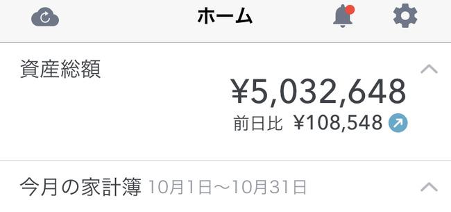 【画像】ワイ(25)の総資産www